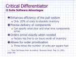 critical differentiator i2 suite software advantages