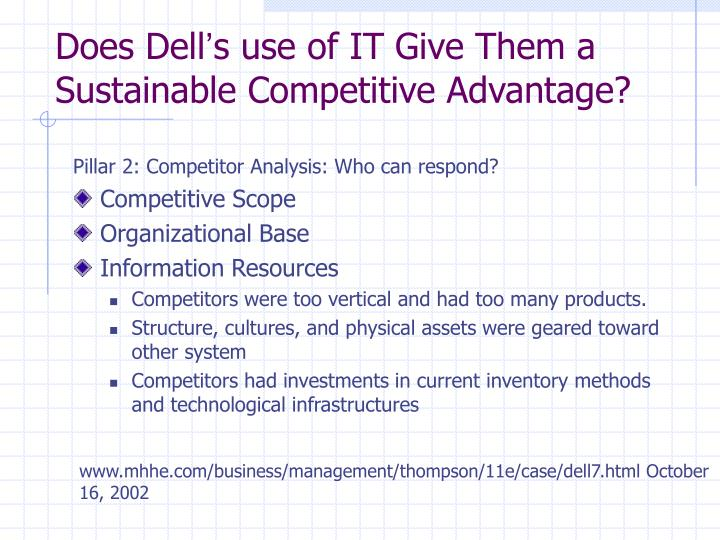 Does Dell