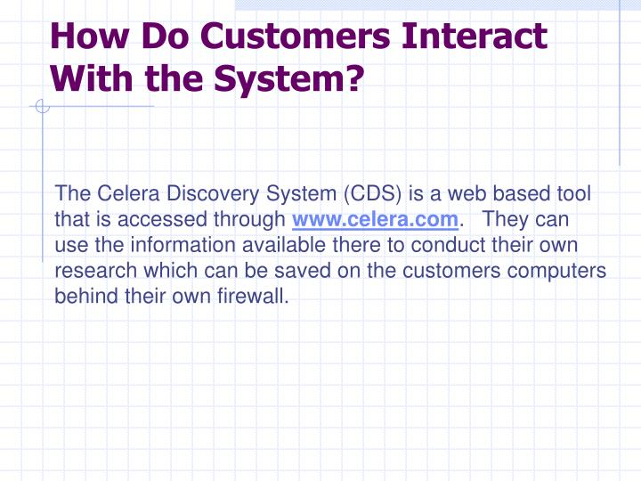 How Do Customers Interact With the System?
