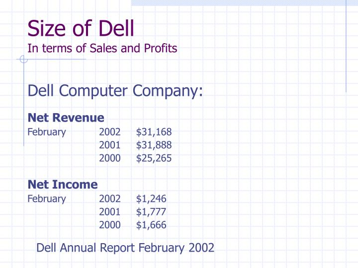 Size of Dell