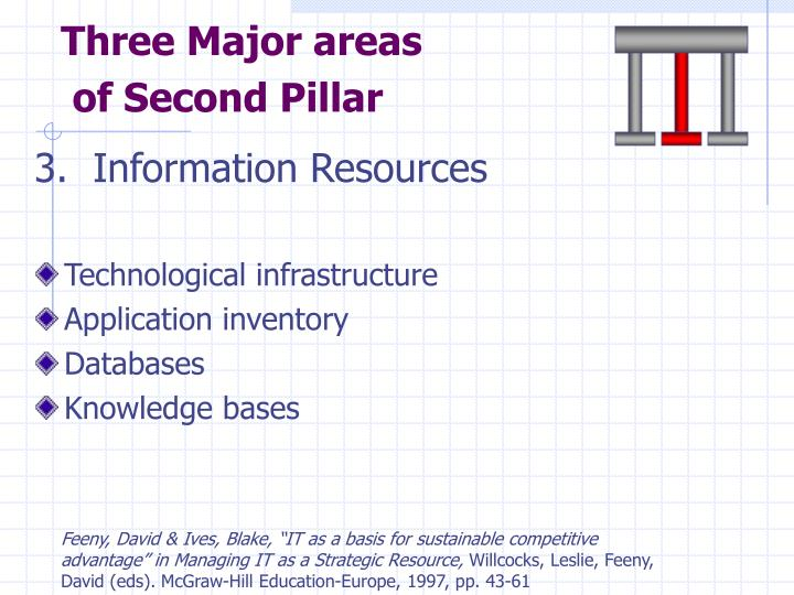 3.  Information Resources