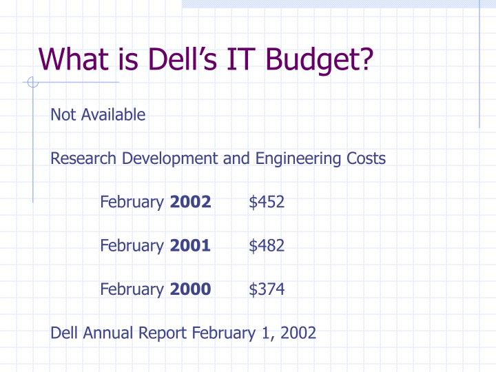 What is Dell's IT Budget?