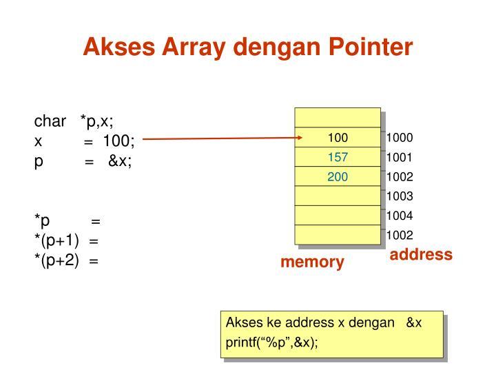 Akses Array dengan Pointer