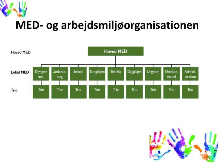 MED- og arbejdsmiljøorganisationen