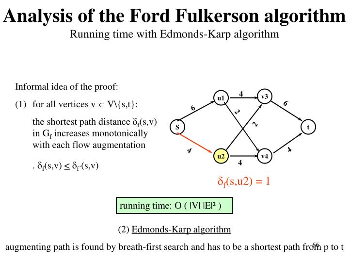 Analysis of the Ford Fulkerson algorithm