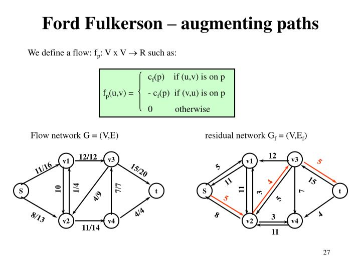 Ford Fulkerson – augmenting paths