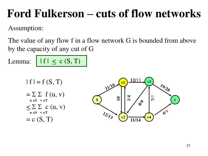 Ford Fulkerson – cuts of flow networks