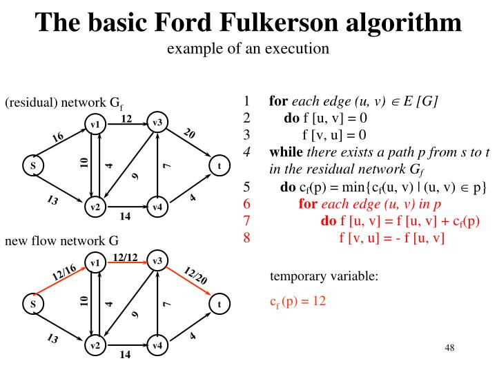The basic Ford Fulkerson algorithm