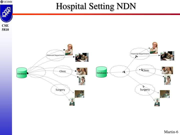Hospital Setting NDN
