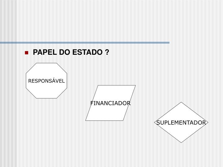 PAPEL DO ESTADO ?