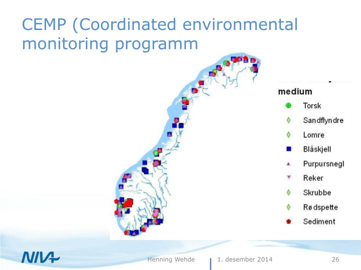 CEMP (Coordinated environmental monitoring programm