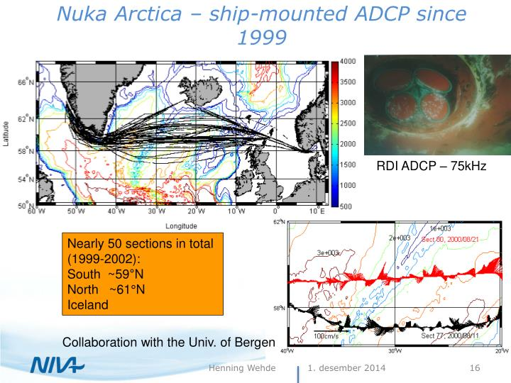 Nuka Arctica – ship-mounted ADCP since 1999