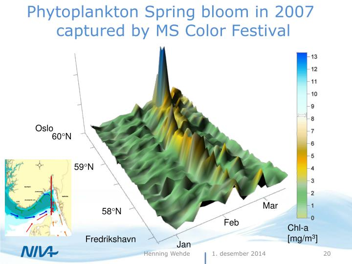 Phytoplankton Spring bloom in 2007