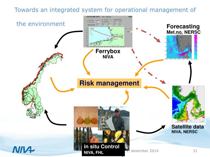 Towards an integrated system for operational management of