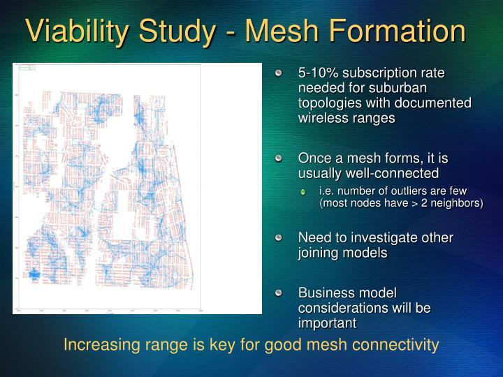 Viability Study - Mesh Formation