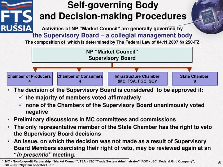 Self-governing Body