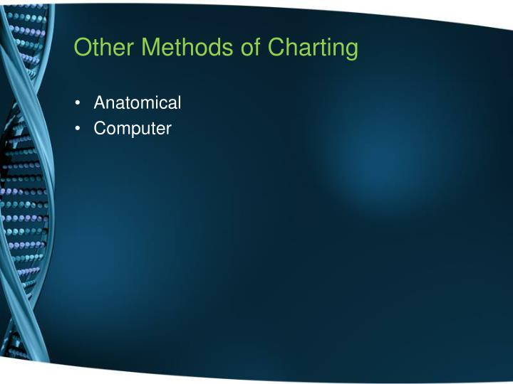 Other Methods of Charting