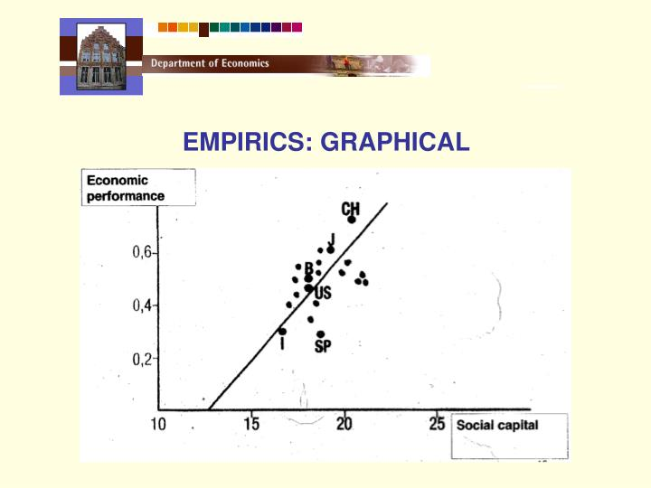 EMPIRICS: GRAPHICAL