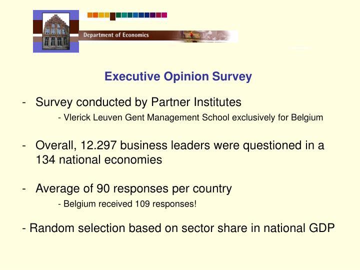 Executive Opinion Survey
