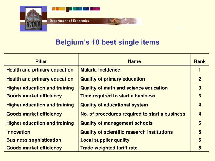 Belgium's 10 best single items