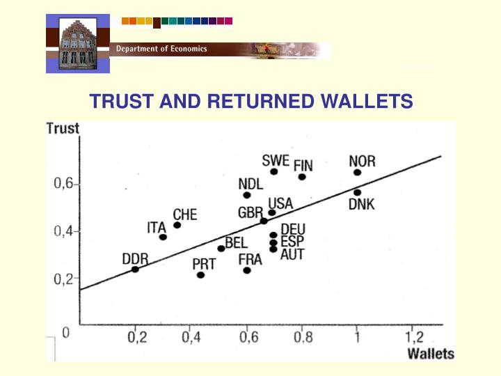 TRUST AND RETURNED WALLETS