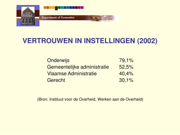 VERTROUWEN IN INSTELLINGEN (2002)