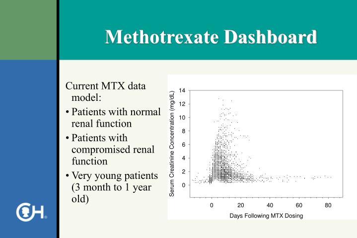 Current MTX data model: