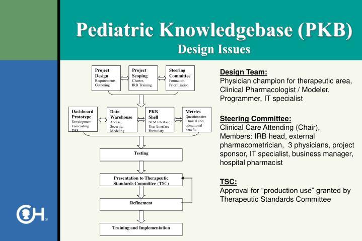 Pediatric Knowledgebase (PKB)