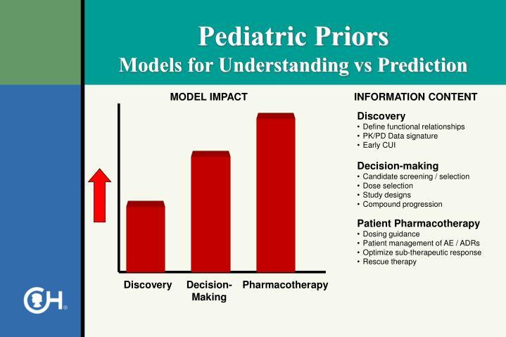 Pediatric Priors