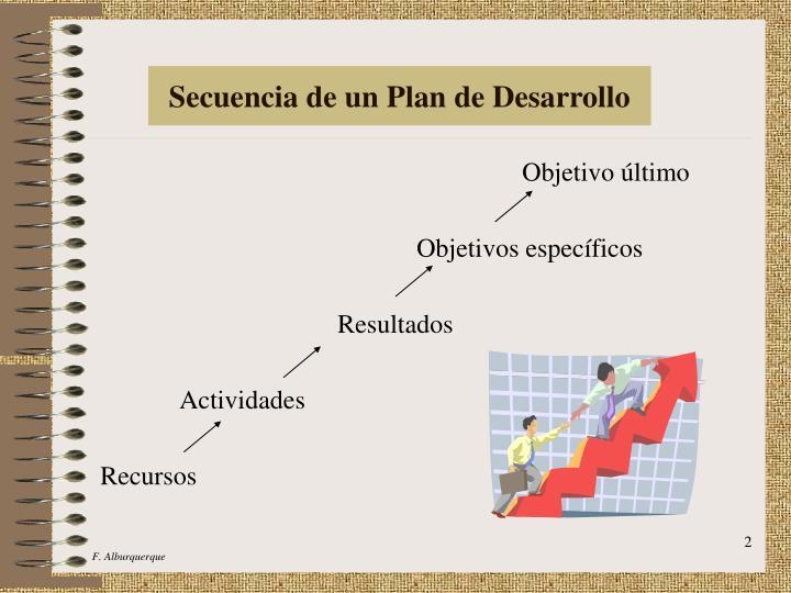 Secuencia de un Plan de Desarrollo