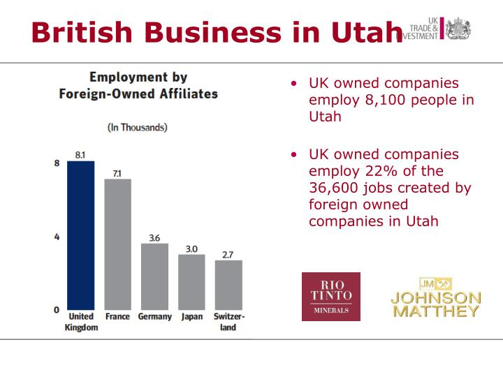British Business in Utah