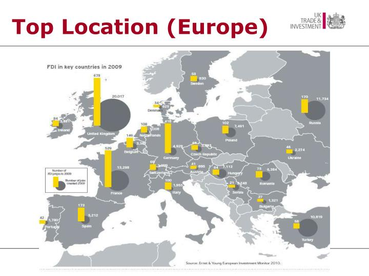 Top Location (Europe)