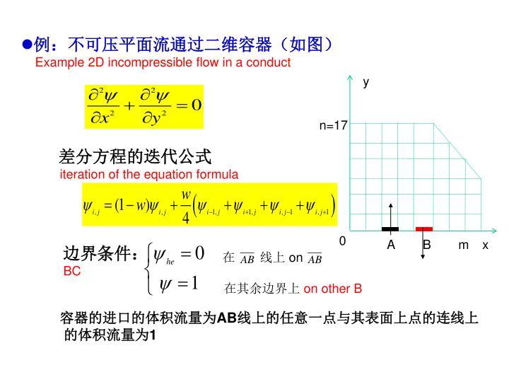 例:不可压平面流通过二维容器(如图)