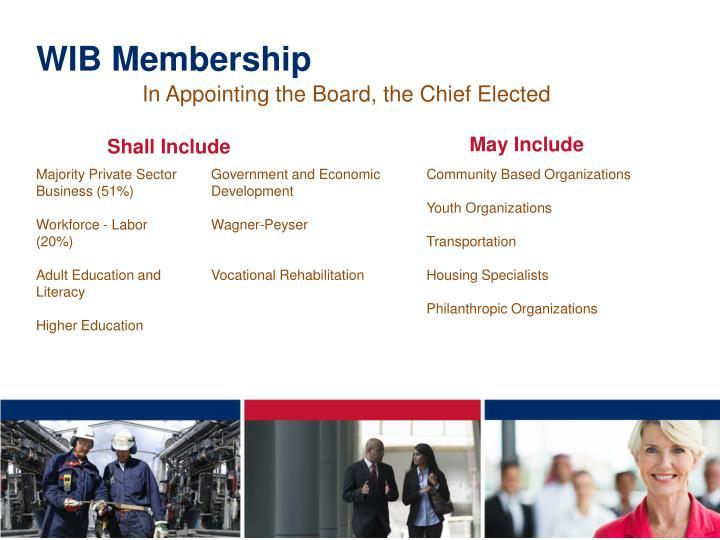 WIB Membership