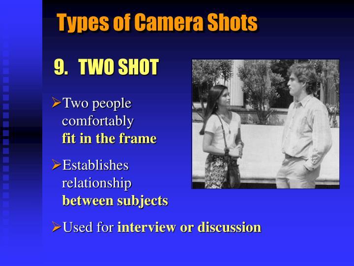 Types of Camera Shots