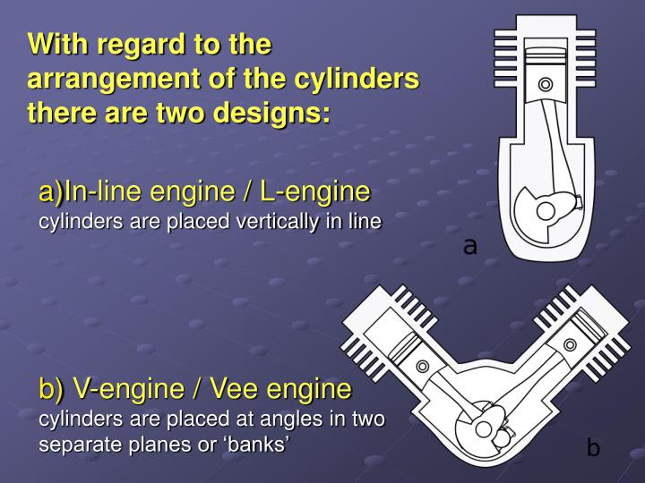 With regard to the arrangement of the cylinders there are two designs:
