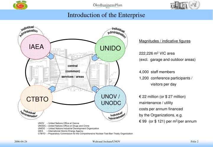 Introduction of the enterprise