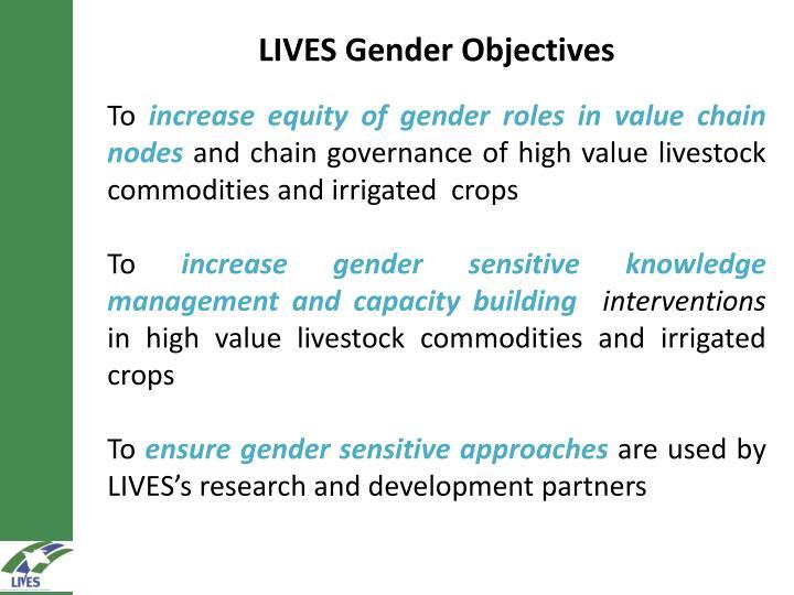 LIVES Gender Objectives