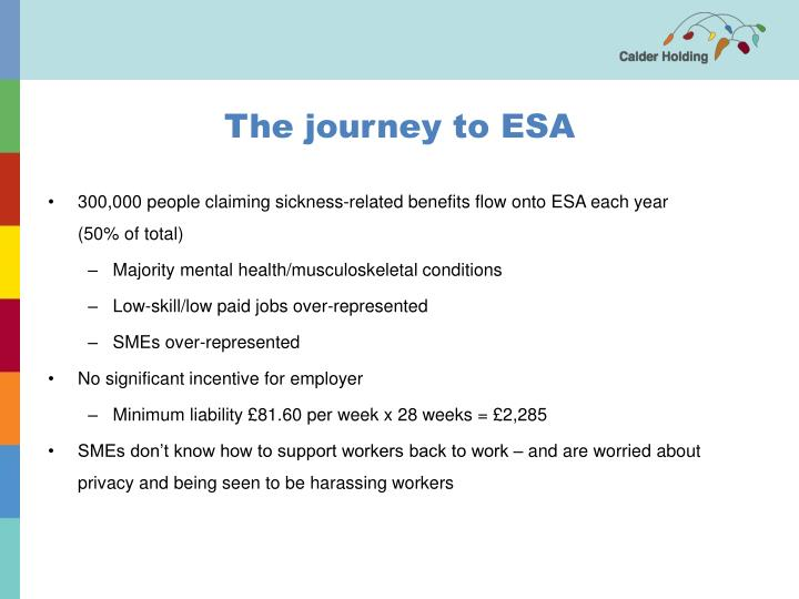The journey to ESA