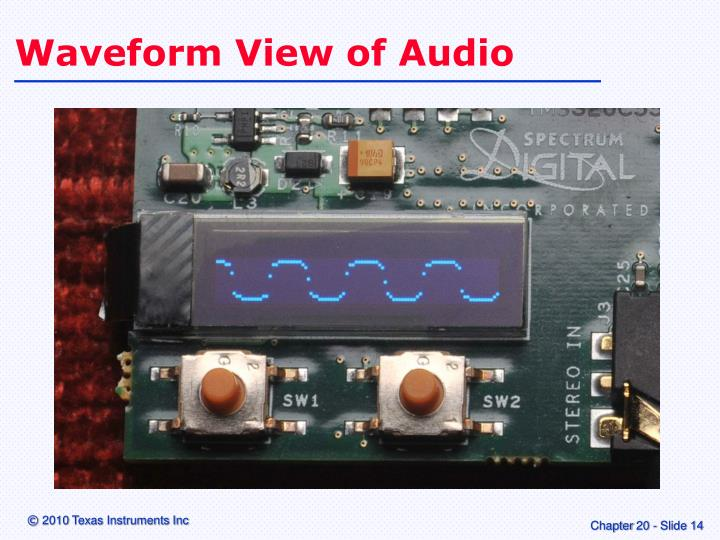 Waveform View of Audio