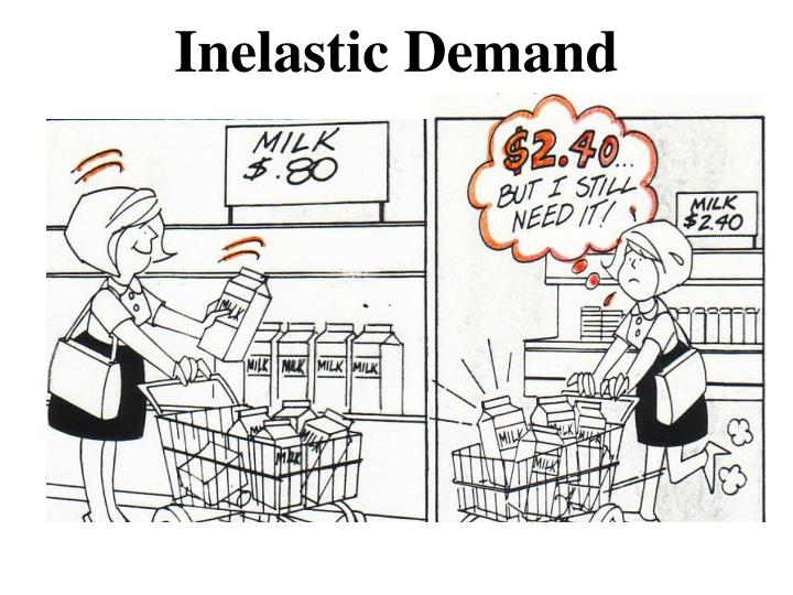 Inelastic Demand