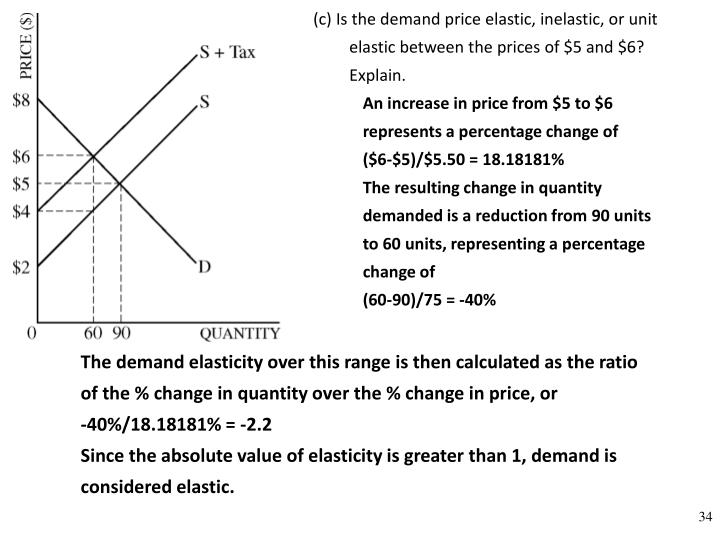 (c) Is the demand price elastic, inelastic, or unit elastic between the prices of $5 and $6? Explain.