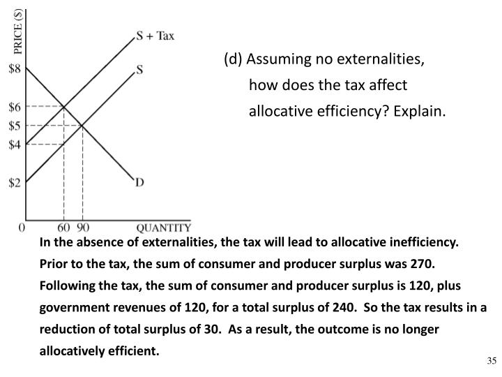 (d) Assuming no externalities, how does the tax affect allocative efficiency? Explain.