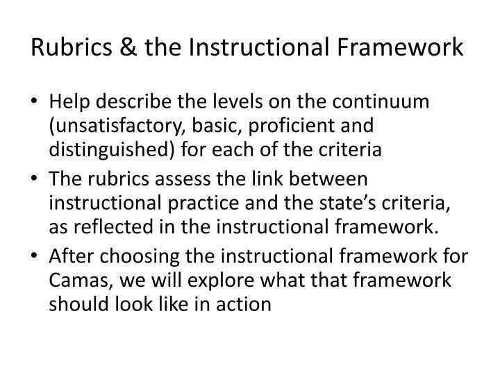 Rubrics & the Instructional Framework