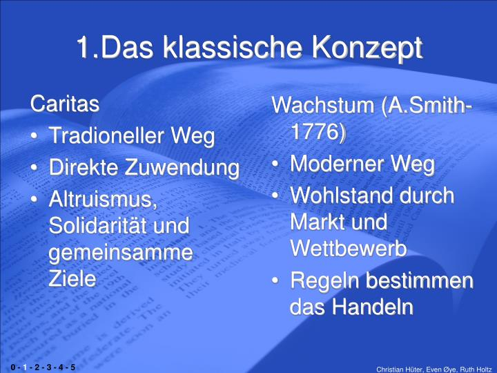 Wachstum (A.Smith-1776)