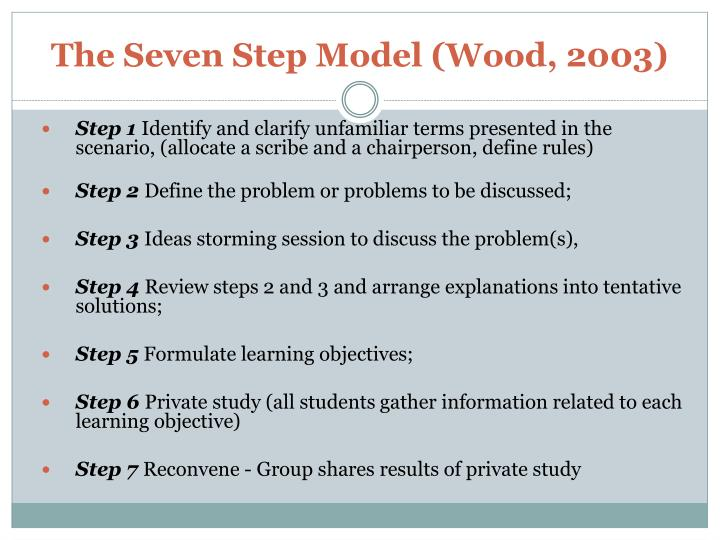 The Seven Step Model (Wood, 2003)