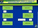 la presunzione legale relativa in materia di esterovestizione casi di applicabilit