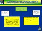 la presunzione legale relativa in materia di esterovestizione schemi esemplificativi 1
