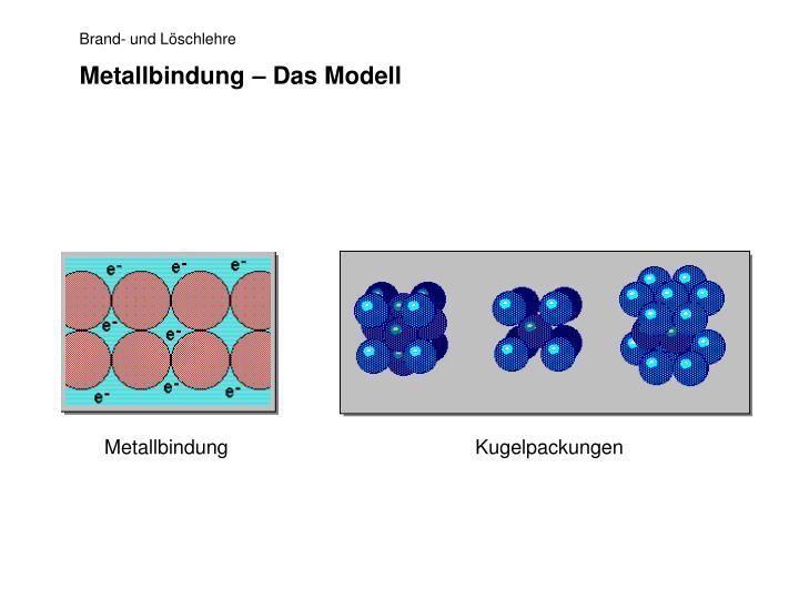Metallbindung – Das Modell