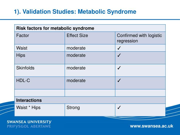 1). Validation Studies: Metabolic Syndrome